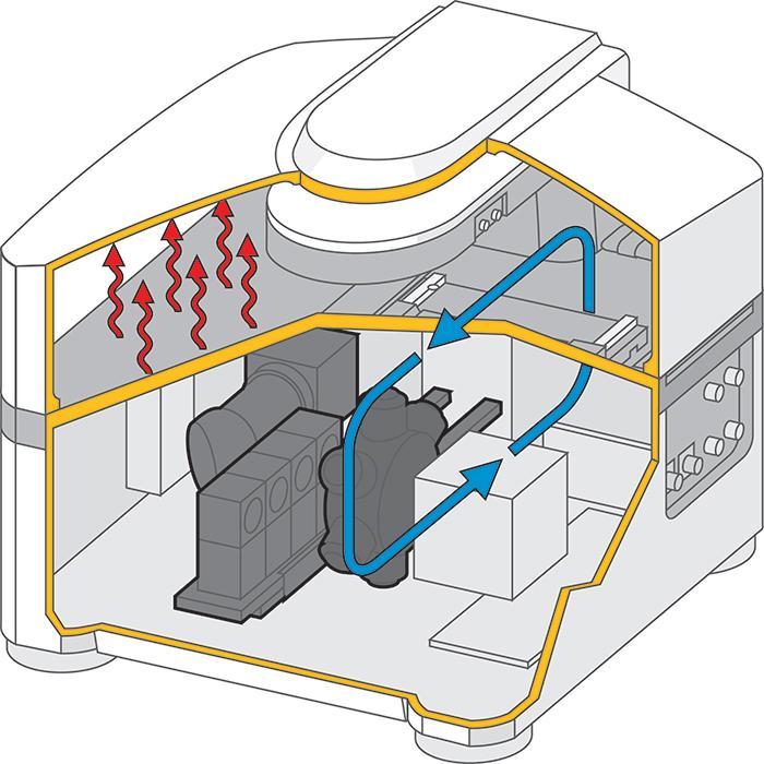 cutaway-gas-flow-&-incubation_lg.jpg